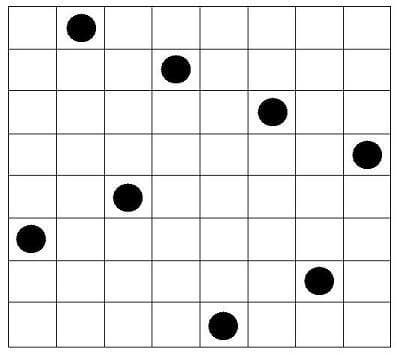حل معمای 8 وزیر با الگوریتم ژنتیک باینری - کد متلب معمای 8 وزیر